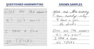 Forensic handwriting examiners can only compare writing of the same type. In this case, only the second known sample can be compared to the questioned handwriting. Credit: NIST