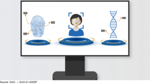 GAO Releases a Second Report on Forensic Science Algorithms